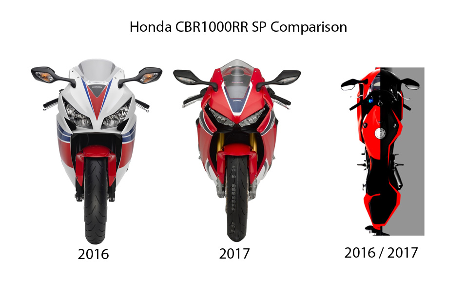 The 2017 Honda Cbr1000rr Sp Adds Power And Drops Weight Is It