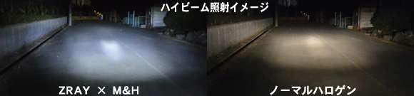 เปรียบเทียบความสว่างระหว่างหลอด M&H MATSUSHIMA กับหลอดไฟยี่ห้อทั่วไป